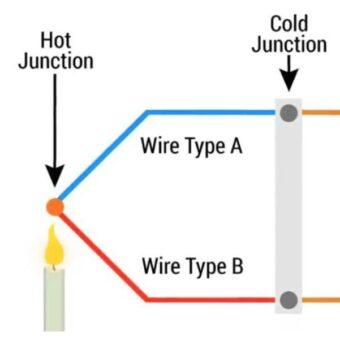 Cặp nhiệt điện là gì? Vai trò cặp nhiệt điện trong cuộc sống ?